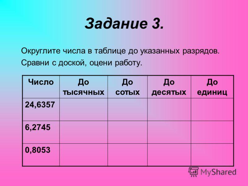 Задание 3. Округлите числа в таблице до указанных разрядов. Сравни с доской, оцени работу. ЧислоДо тысячных До сотых До десятых До единиц 24,6357 6,2745 0,8053