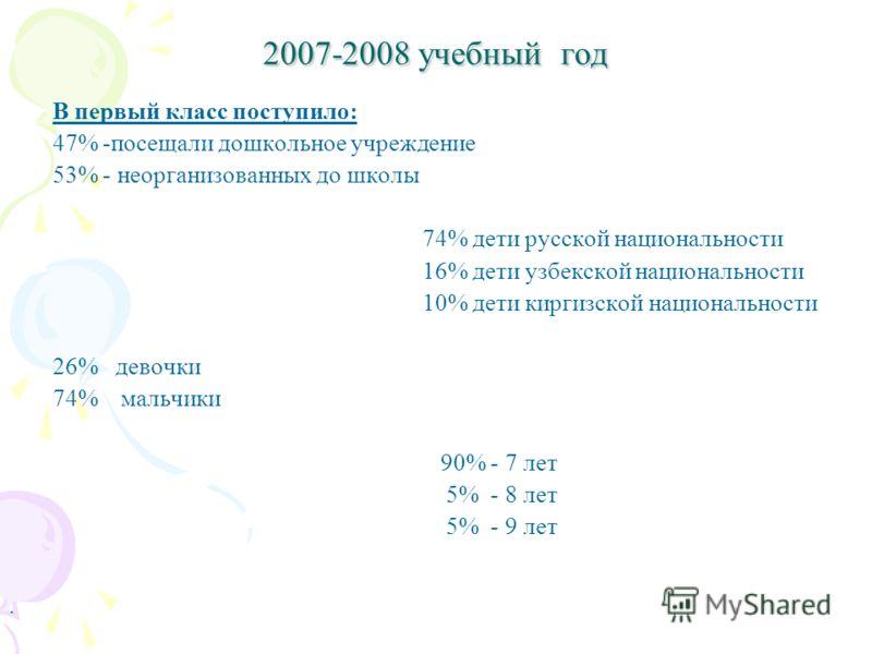 2007-2008 учебный год В первый класс поступило: 47% -посещали дошкольное учреждение 53% - неорганизованных до школы 74% дети русской национальности 16% дети узбекской национальности 10% дети киргизской национальности 26% девочки 74% мальчики 90% - 7