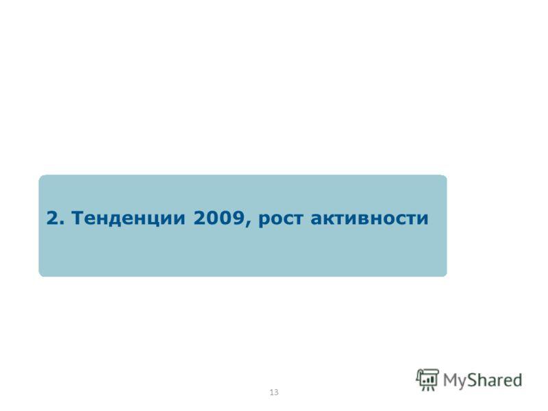 13 2. Тенденции 2009, рост активности
