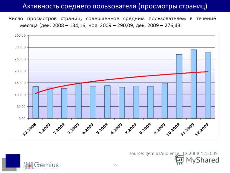 15 Активность среднего пользователя (просмотры страниц) Число просмотров страниц, совершенное средним пользователем в течение месяца (дек. 2008 – 134,16, ноя. 2009 – 290,09, дек. 2009 – 276,43. source: gemiusAudience, 12.2008-12.2009