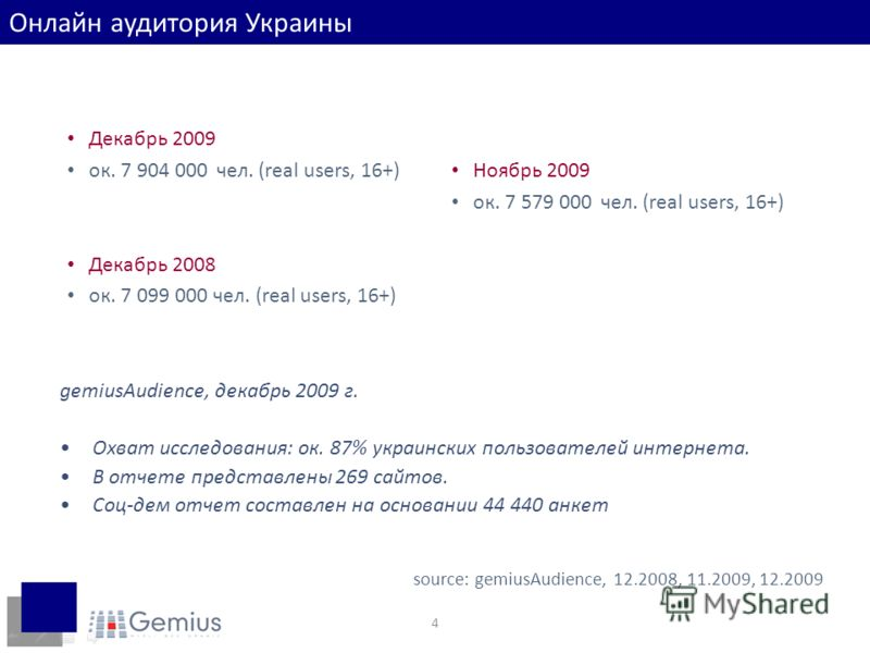 4 Декабрь 2009 ок. 7 904 000 чел. (real users, 16+) Декабрь 2008 ок. 7 099 000 чел. (real users, 16+) source: gemiusAudience, 12.2008, 11.2009, 12.2009 Ноябрь 2009 ок. 7 579 000 чел. (real users, 16+) Онлайн аудитория Украины gemiusAudience, декабрь