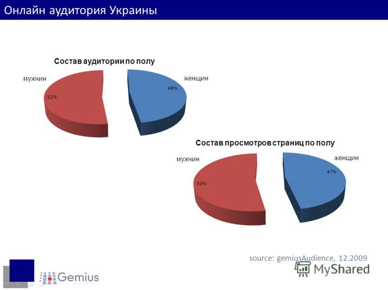 Пол интернет-пользователей source: gemiusAudience, 12.2009 Онлайн аудитория Украины