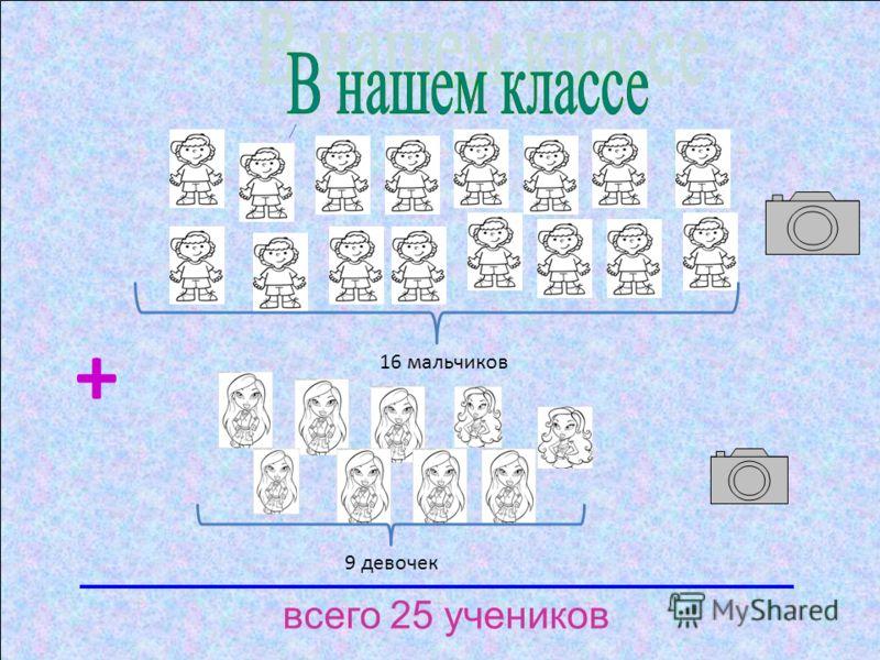 + 16 мальчиков 9 девочек всего 25 учеников