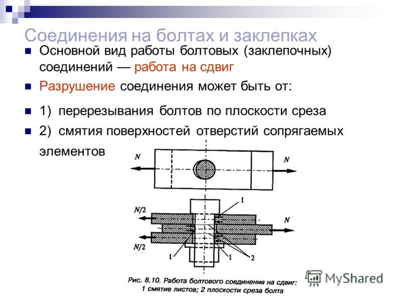 Соединения на болтах и заклепках Основной вид работы болтовых (заклепочных) соединений работа на сдвиг Разрушение соединения может быть от: 1) перерезывания болтов по плоскости среза 2) смятия поверхностей отверстий сопрягаемых элементов