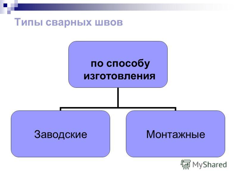 Типы сварных швов по способу изготовления ЗаводскиеМонтажные