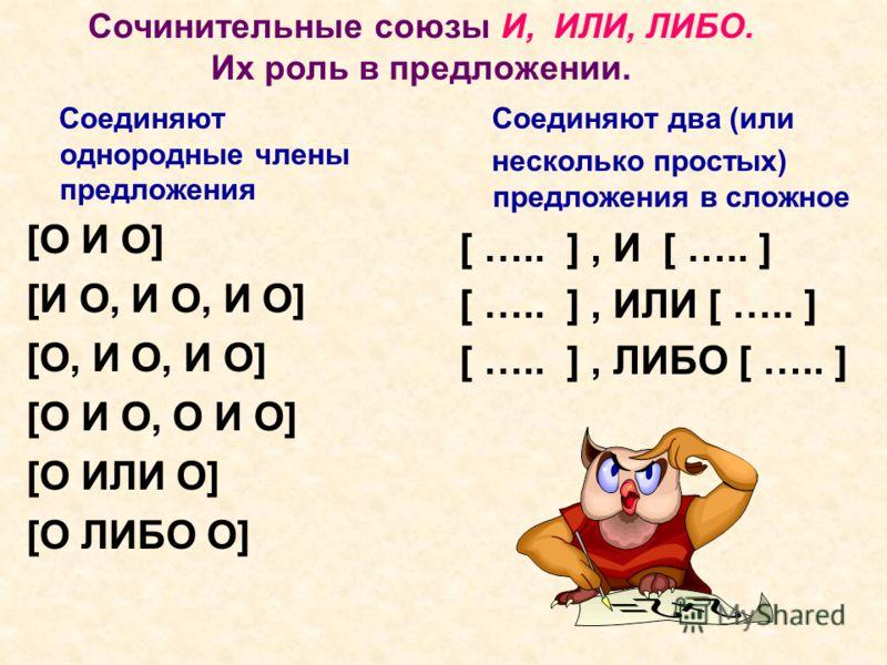 Сочинительные союзы И, ИЛИ, ЛИБО. Их роль в предложении. Соединяют однородные члены предложения [О И О] [И О, И О, И О] [О, И О, И О] [О И О, О И О] [О ИЛИ О] [О ЛИБО О] Соединяют два (или несколько простых) предложения в сложное [ ….. ], И [ ….. ] [