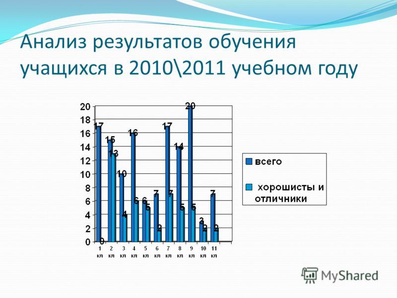 Анализ результатов обучения учащихся в 2010\2011 учебном году
