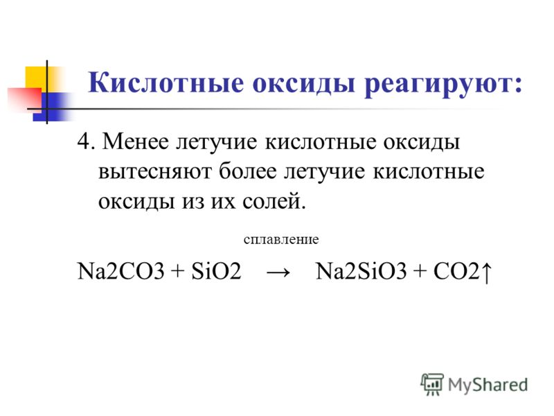 Кислотные оксиды реагируют: 4. Менее летучие кислотные оксиды вытесняют более летучие кислотные оксиды из их солей. сплавление Na2CO3 + SiO2 Na2SiO3 + CO2