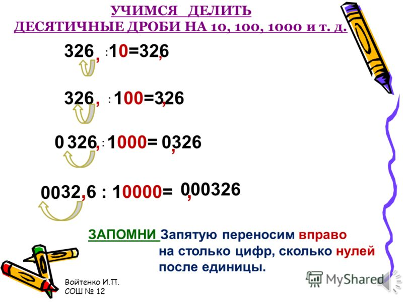 Войтенко И.П. СОШ 12 УЧИМСЯ ДЕЛИТЬ ДЕСЯТИЧНЫЕ ДРОБИ ЗАПОМНИ: Перед выполнением деления нужно запятую перенести вправо на столько цифр, чтобы делитель стал целым числом 0,34:0,2=3,4:2=1,7 0,952:0,02=95,2:2=47,6 4,300: 0,005=4300:5=860