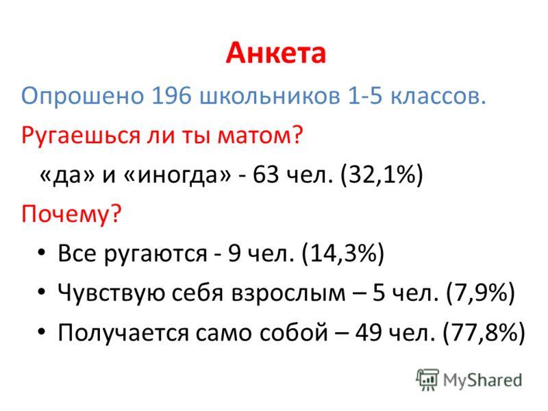 Анкета Опрошено 196 школьников 1-5 классов. Ругаешься ли ты матом? «да» и «иногда» - 63 чел. (32,1%) Почему? Все ругаются - 9 чел. (14,3%) Чувствую себя взрослым – 5 чел. (7,9%) Получается само собой – 49 чел. (77,8%)