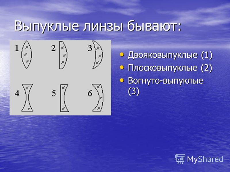 Выпуклые линзы бывают: Двояковыпуклые (1) Двояковыпуклые (1) Плосковыпуклые (2) Плосковыпуклые (2) Вогнуто-выпуклые (3) Вогнуто-выпуклые (3)