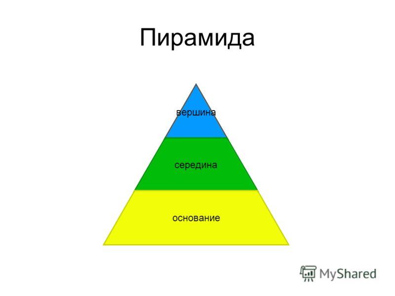 Пирамида вершина середина основание
