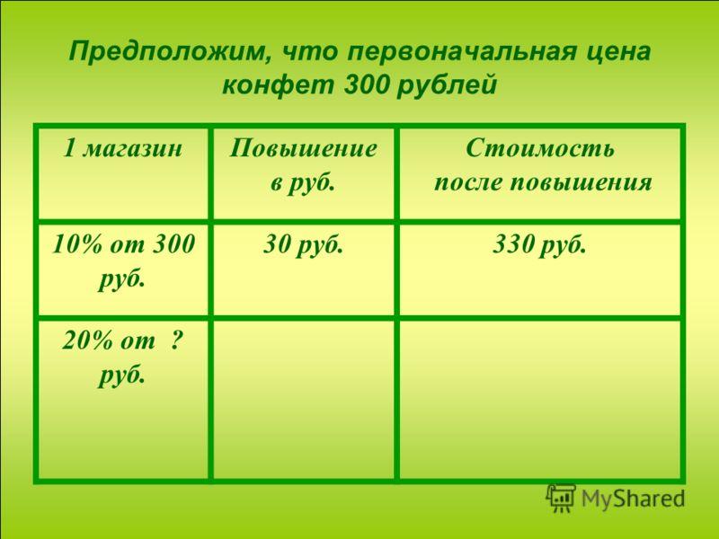 Предположим, что первоначальная цена конфет 300 рублей 1 магазинПовышение в руб. Стоимость после повышения 10% от 300 руб. 30 руб.330 руб. 20% от ? руб.