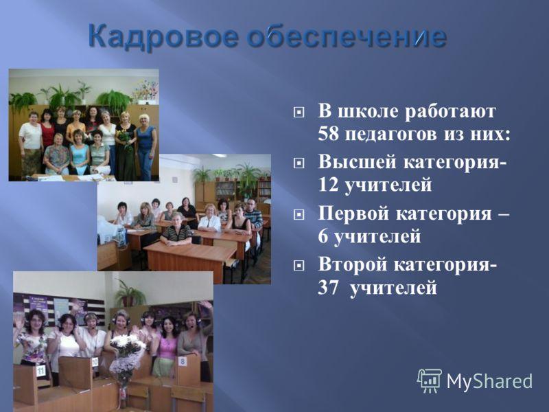В школе работают 58 педагогов из них : Высшей категория - 12 учителей Первой категория – 6 учителей Второй категория - 37 учителей
