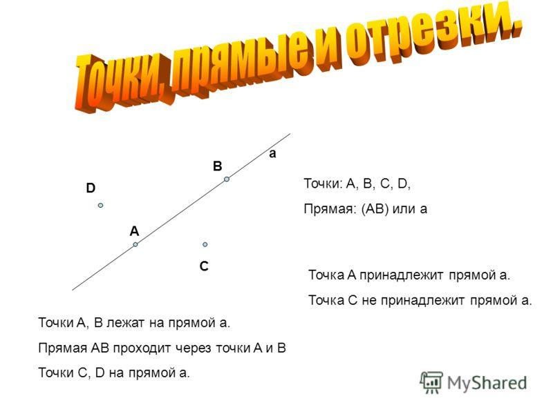 a B A D C Точки: A, B, C, D, Прямая: (AB) или a Точки A, B лежат на прямой a. Прямая AB проходит через точки A и B Точки C, D на прямой a. Точка A принадлежит прямой a. Точка С не принадлежит прямой a.