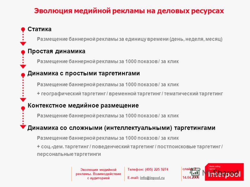 Телефон: (495) 225 9274 E-mail: info@inpool.ruinfo@inpool.ru 14.04.2008 слайд 2 Эволюция медийной рекламы. Взаимодействие с аудиторией Эволюция медийной рекламы на деловых ресурсах Статика Размещение баннерной рекламы за единицу времени (день, неделя