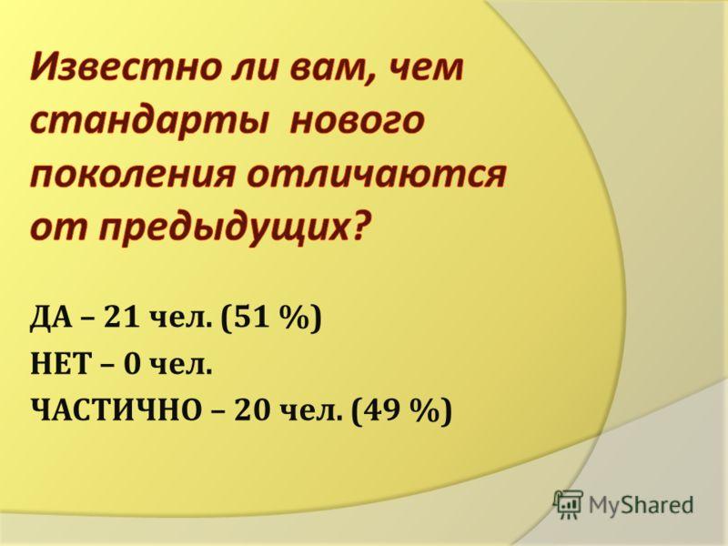 ДА – 21 чел. (51 %) НЕТ – 0 чел. ЧАСТИЧНО – 20 чел. (49 %)