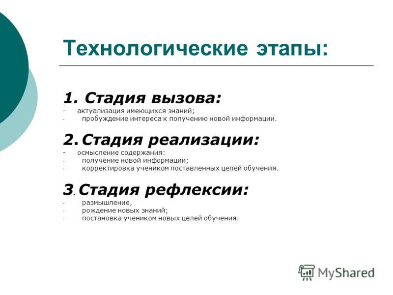 Технологические этапы: 1. Стадия вызова: - актуализация имеющихся знаний; - пробуждение интереса к получению новой информации. 2. Стадия реализации: - осмысление содержания: - получение новой информации; - корректировка учеником поставленных целей об