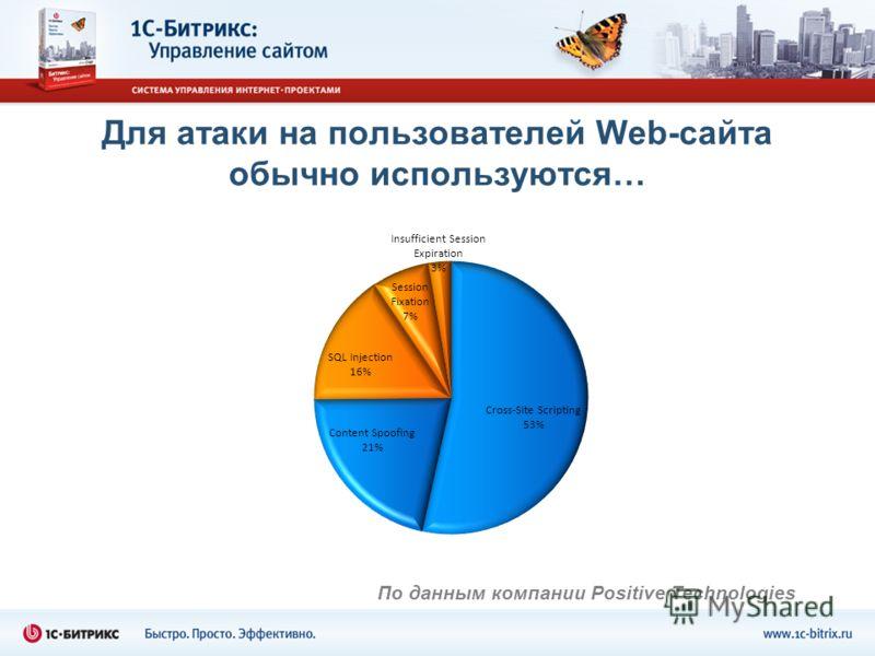 Для атаки на пользователей Web-сайта обычно используются… По данным компании Positive Technologies