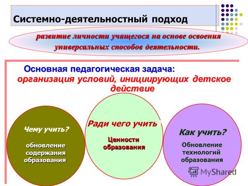 Основная педагогическая задача: Основная педагогическая задача: организация условий, инициирующих детское действие Основная педагогическая задача: Основная педагогическая задача: организация условий, инициирующих детское действие Системно-деятельност