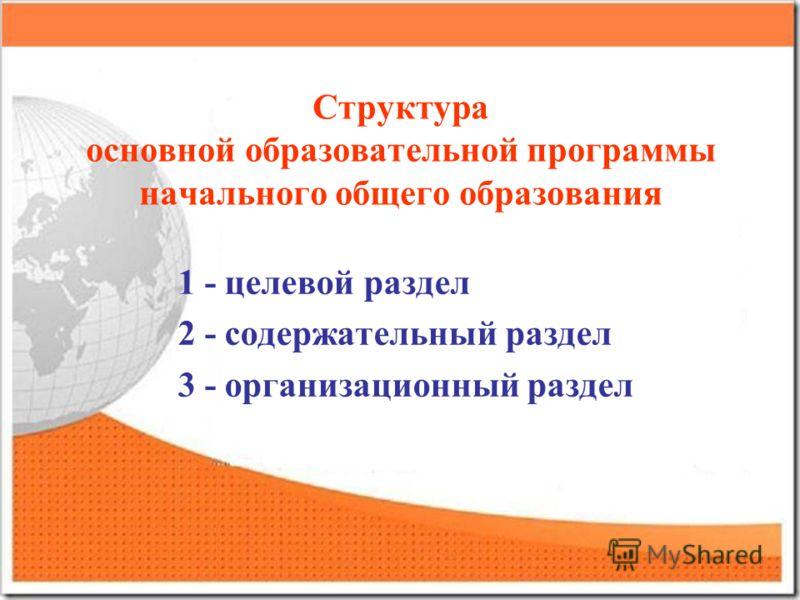 Структура основной образовательной программы начального общего образования 1 - целевой раздел 2 - содержательный раздел 3 - организационный раздел