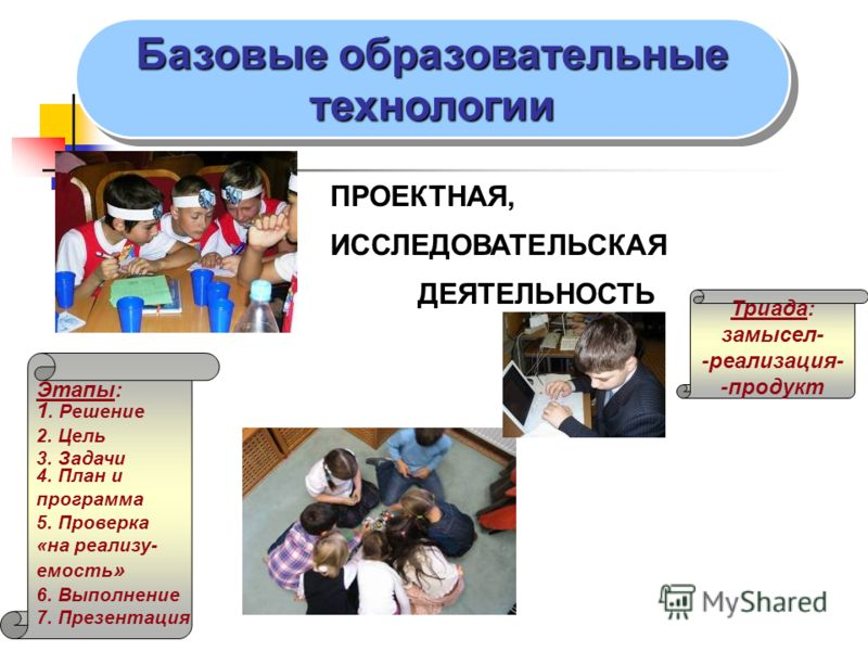 Базовые образовательные технологии технологии ПРОЕКТНАЯ, ИССЛЕДОВАТЕЛЬСКАЯ ДЕЯТЕЛЬНОСТЬ Триада: замысел- -реализация- -продукт Этапы: 1. Решение 2. Цель 3. Задачи 4. План и программа 5. Проверка «на реализу- емость » 6. Выполнение 7. Презентация
