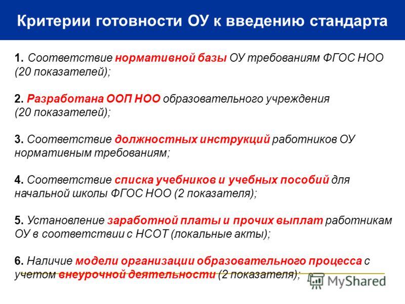 Критерии готовности ОУ к введению стандарта 1. Соответствие нормативной базы ОУ требованиям ФГОС НОО (20 показателей); 2. Разработана ООП НОО образовательного учреждения (20 показателей); 3. Соответствие должностных инструкций работников ОУ нормативн