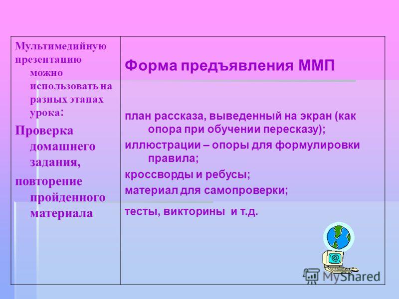 Мультимедийную презентацию можно использовать на разных этапах урока : Проверка домашнего задания, повторение пройденного материала Форма предъявления ММП план рассказа, выведенный на экран (как опора при обучении пересказу); иллюстрации – опоры для
