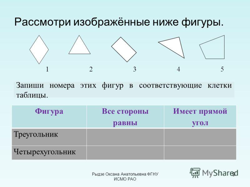 Рассмотри изображённые ниже фигуры. Рыдзе Оксана Анатольевна ФГНУ ИСМО РАО 9 12345 Запиши номера этих фигур в соответствующие клетки таблицы. Фигура Все стороны равны Имеет прямой угол Треугольник Четырехугольник