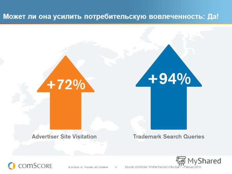 14 © comScore, Inc. Proprietary and Confidential. Может ли она усилить потребительскую вовлеченность: Да! Source: comScore Whither the click in Europe? – February 2010