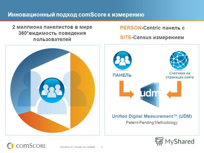 6 © comScore, Inc. Proprietary and Confidential. Инновационный подход comScore к измерению Счетчики на страницах сайта Unified Digital Measurement (UDM) Patent-Pending Methodology ПАНЕЛЬ 2 миллиона панелистов в мире 360°видимость поведения пользовате