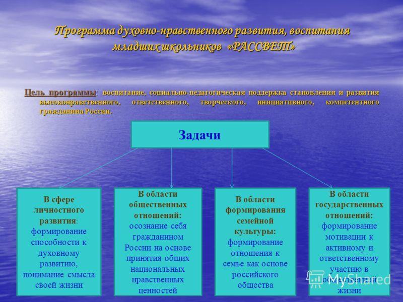 Программа духовно-нравственного развития, воспитания младших школьников «РАССВЕТ» Цель программы: воспитание, социально-педагогическая поддержка становления и развития высоконравственного, ответственного, творческого, инициативного, компетентного гра