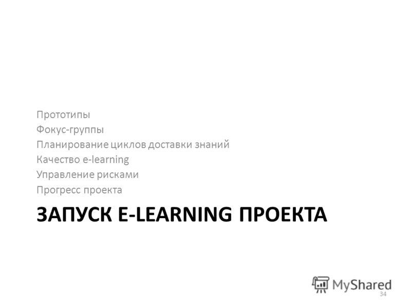 ЗАПУСК E-LEARNING ПРОЕКТА Прототипы Фокус-группы Планирование циклов доставки знаний Качество e-learning Управление рисками Прогресс проекта 34