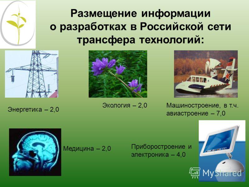 Размещение информации о разработках в Российской сети трансфера технологий: Медицина – 2,0 Энергетика – 2,0 Машиностроение, в т.ч. авиастроение – 7,0 Приборостроение и электроника – 4,0 Экология – 2,0