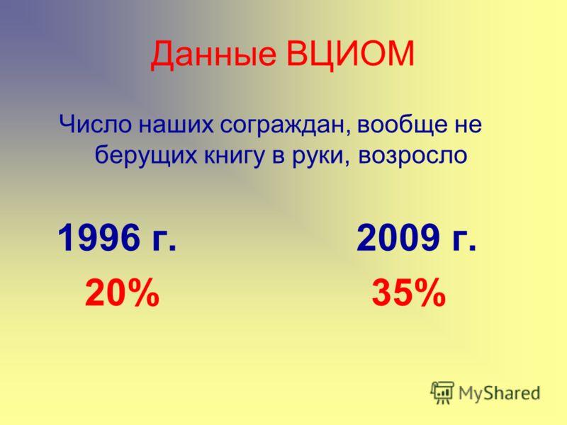Данные ВЦИОМ Число наших сограждан, вообще не берущих книгу в руки, возросло 1996 г. 2009 г. 20% 35%