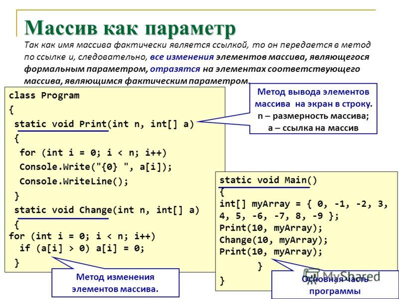 6 Массив как параметр Так как имя массива фактически является ссылкой, то он передается в метод по ссылке и, следовательно, все изменения элементов массива, являющегося формальным параметром, отразятся на элементах соответствующего массива, являющимс