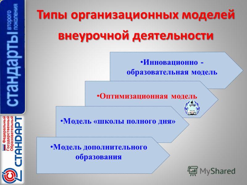 Типы организационных моделей внеурочной деятельности Инновационно - образовательная модель Оптимизационная модель Модель «школы полного дня» Модель дополнительного образования