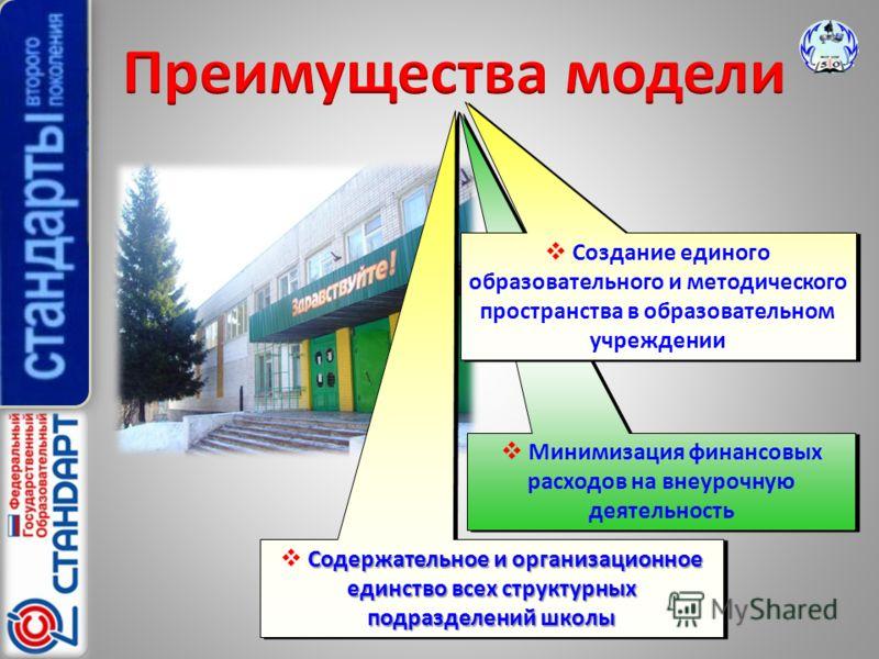 Минимизация финансовых расходов на внеурочную деятельность Содержательное и организационное единство всех структурных подразделений школы Создание единого образовательного и методического пространства в образовательном учреждении