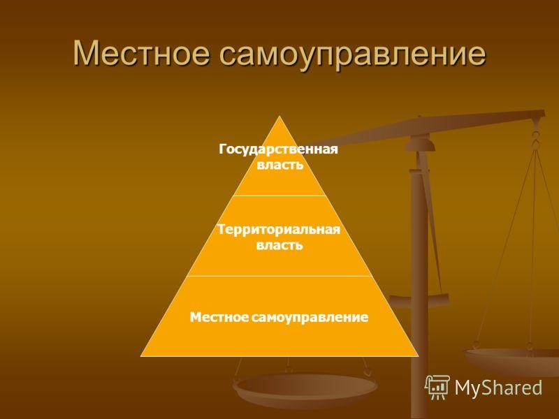 Местное самоуправление Государственная власть Территориальная власть Местное самоуправление