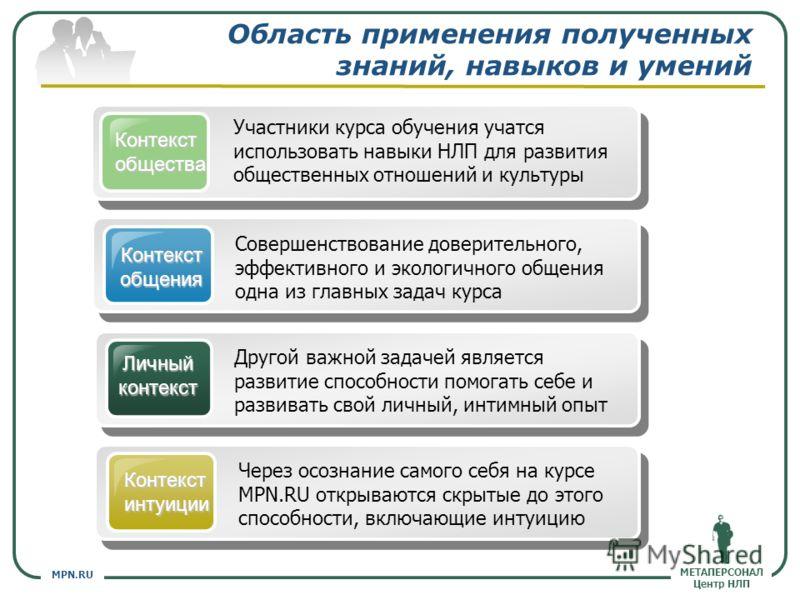 Company Logo www.themegallery.com Область применения полученных знаний, навыков и умений MPN.RU МЕТАПЕРСОНАЛ Центр НЛП Личныйконтекст Другой важной задачей является развитие способности помогать себе и развивать свой личный, интимный опыт Контекстобщ