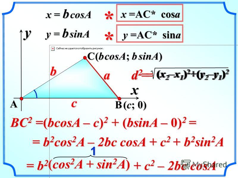 d =d =d =d = (x 2 –x 1 ) 2 +(y 2 –y 1 ) 2 d2 =d2 =d2 =d2 = (cos 2 A + sin 2 A) + c 2 – 2bc cosA yAxb B C x = b cosA y = b sinA * x =AС* cosa * y =AС* sina c a (c; 0) (b cosA; b sinA) BC 2 =(bcosA – c) 2 – 2bc cosA + b 2 sin 2 A = b 2 cos 2 A + c 2 1