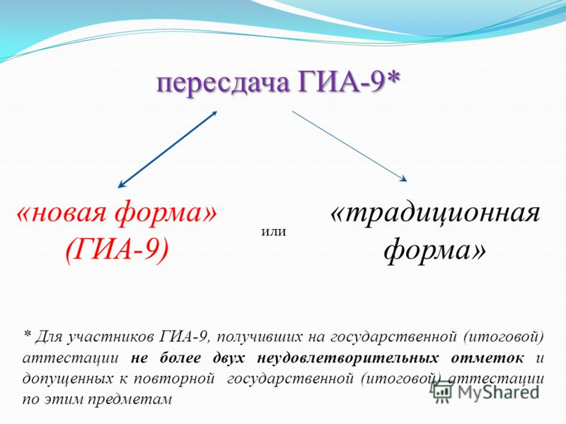 * Для участников ГИА-9, получивших на государственной (итоговой) аттестации не более двух неудовлетворительных отметок и допущенных к повторной государственной (итоговой) аттестации по этим предметам пересдача ГИА-9* «новая форма» (ГИА-9) «традиционн