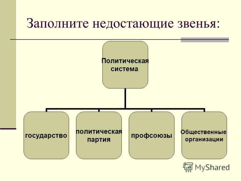 Политическая система государство политическая партия профсоюзы Общественные организации Заполните недостающие звенья: