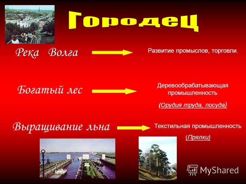 Река Волга Развитие промыслов, торговли. Богатый лес Деревообрабатывающая промышленность (Орудия труда, посуда ) Выращивание льна Текстильная промышленность (Прялки)