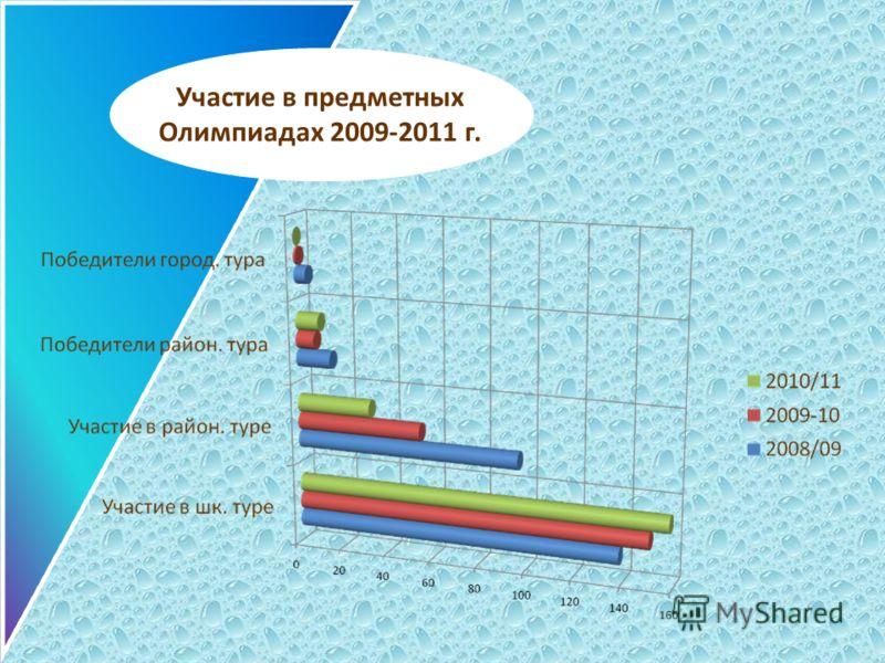 Участие в предметных Олимпиадах 2009-2011 г.
