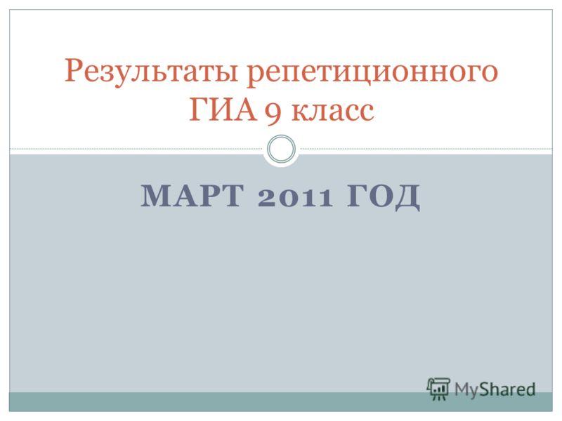 МАРТ 2011 ГОД Результаты репетиционного ГИА 9 класс