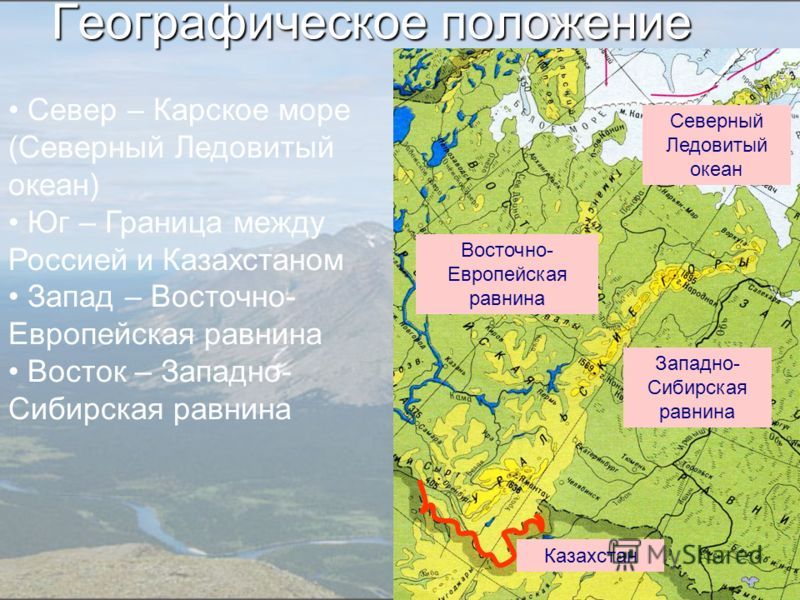 Географическое положение Западно- Сибирская равнина Восточно- Европейская равнина Казахстан Северный Ледовитый океан Север – Карское море (Северный Ледовитый океан) Юг – Граница между Россией и Казахстаном Запад – Восточно- Европейская равнина Восток