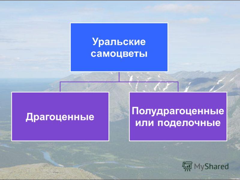 Уральские самоцветы Драгоценные Полудрагоценные или поделочные