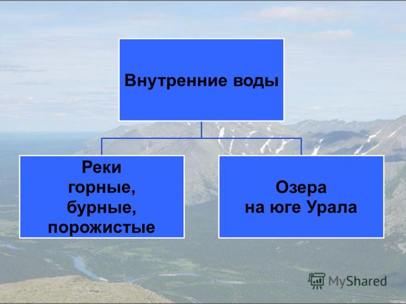 Внутренние воды Реки горные, бурные, порожистые Озера на юге Урала