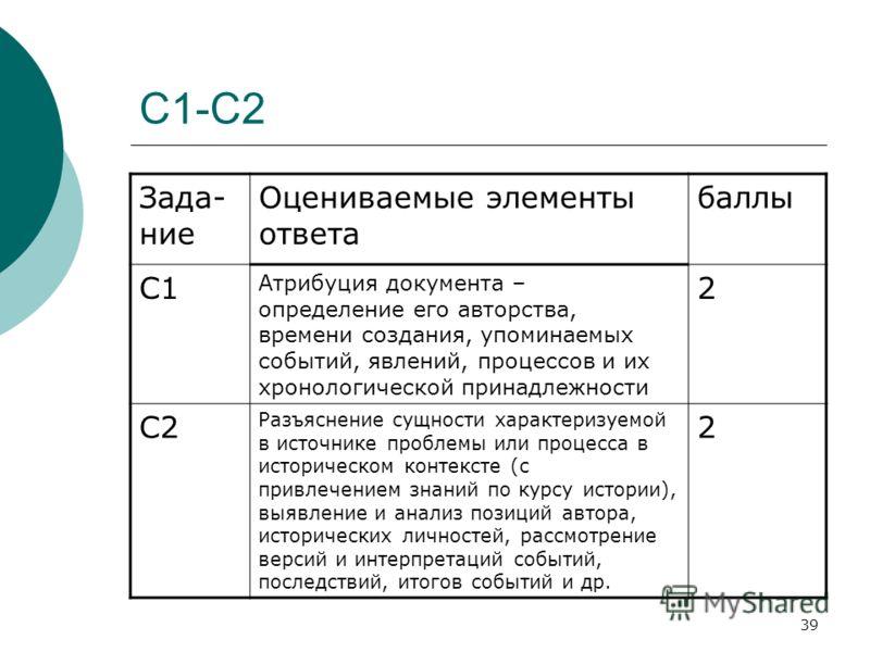 39 С1-С2 Зада- ние Оцениваемые элементы ответа баллы С1 Атрибуция документа – определение его авторства, времени создания, упоминаемых событий, явлений, процессов и их хронологической принадлежности 2 С2 Разъяснение сущности характеризуемой в источни